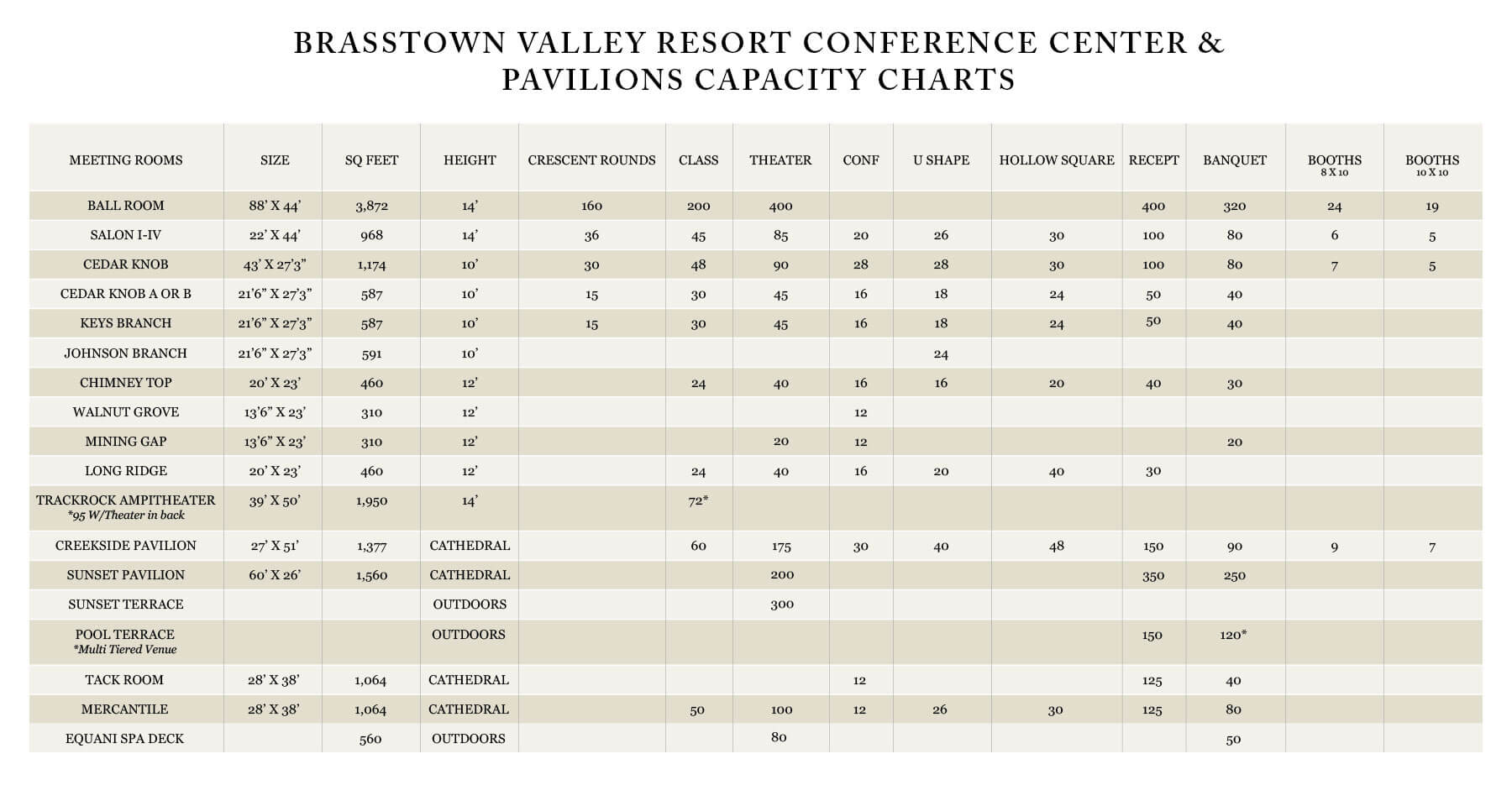 Brasstown-Valley-Georgia-Meeting-Packages-Facilities-Floor-Plan-Chart-1