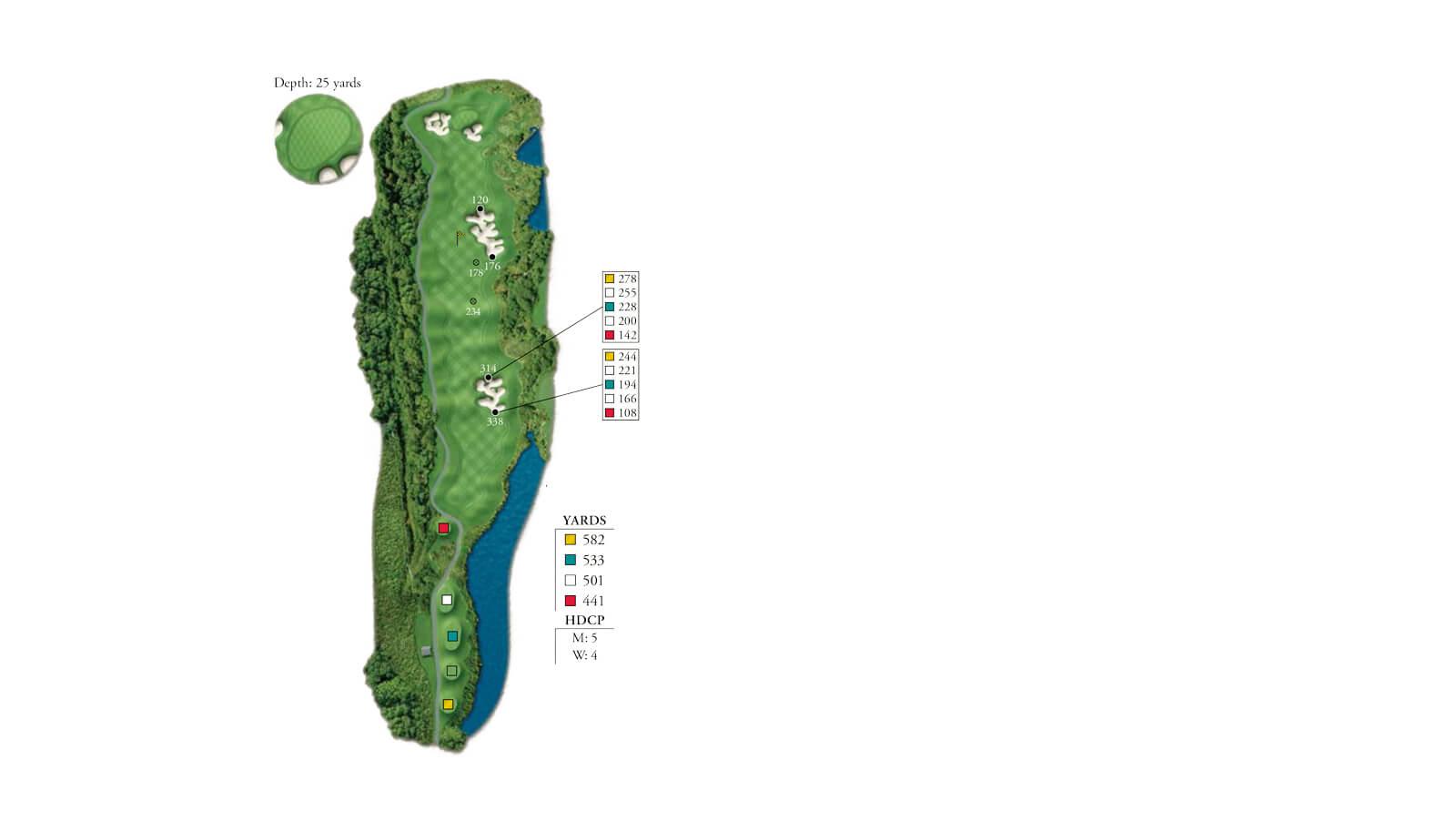 GolfSlider Course9